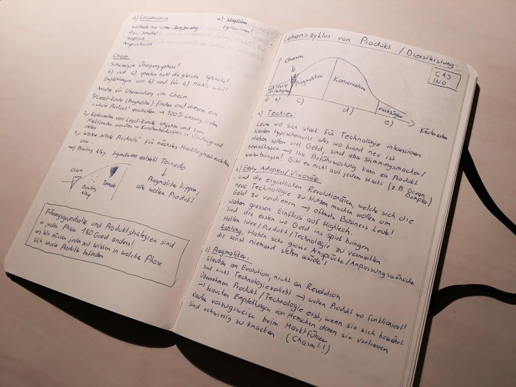 Moleskine Notizbuch mit verarbeiteten Informationen